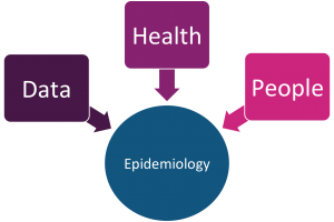 epidemiology consulting services