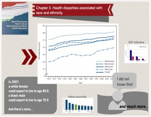 Health disparities statistics