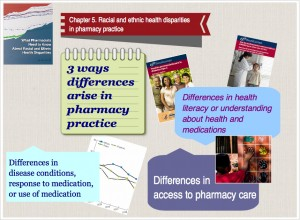 Pharmacy and health disparities
