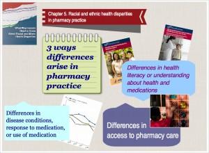 Pharmacy and health disparities