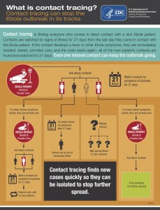 Ebola information - contact-tracing, from the CDC